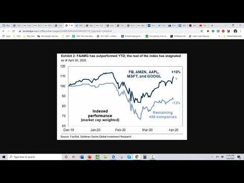 [Wednesday Market Intel Brief] A Tale of 2 Countries - The Have's and the Have Nots (thanks to CHY na...and the FED)