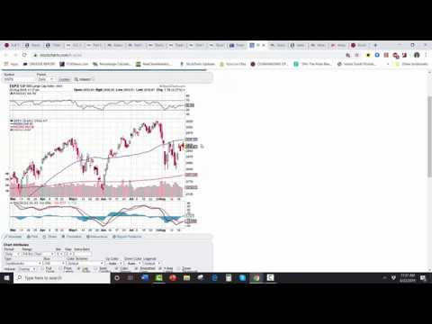 How to trade spx weekly options
