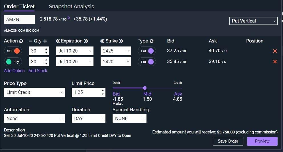 8 June Solo AMZN, XLY Bad Trade Debrief, New AMZN Bull Put Spread