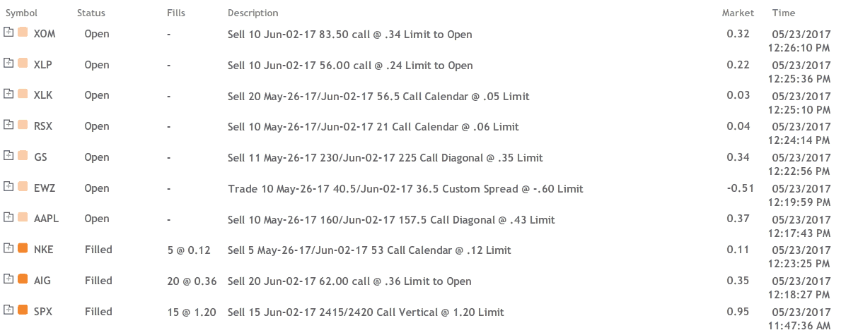 23 May PLTB AAPL, SPX Weekly Trades, SPX 2 Jun, GS Jan19 LCD w/PP
