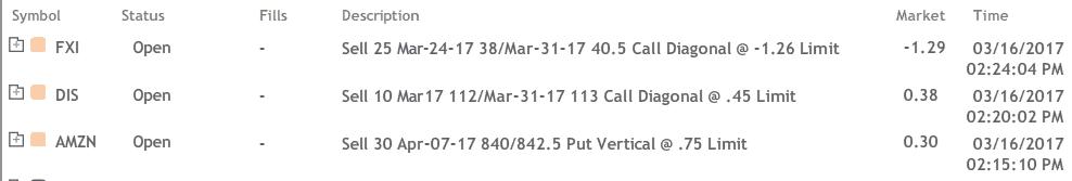 16 Mar Urgent Alert AMZN Bull Put Spread & Portfolio Updates